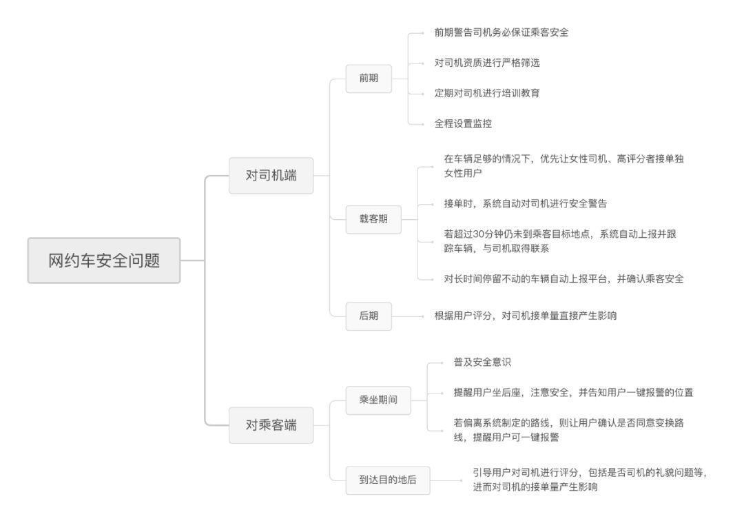 iPhone 11跑分成绩不俗 已知旗舰手机中最高得分