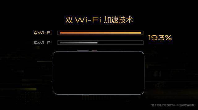双Wi-Fi黑科技+5G网络加持,仅售3798元,iQOO Pro 5G版太良心了