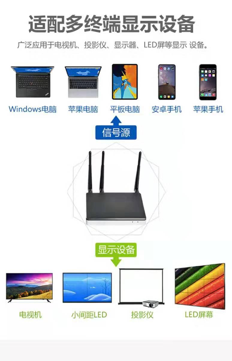 苹果MacBook系列笔记本电脑无线连接投影仪投影显示解决方案