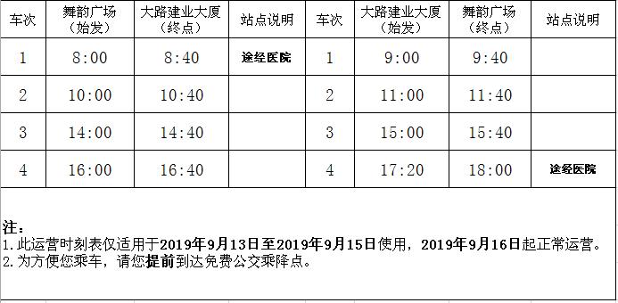 大路新区薛家湾时刻表公交 阅读 ( )