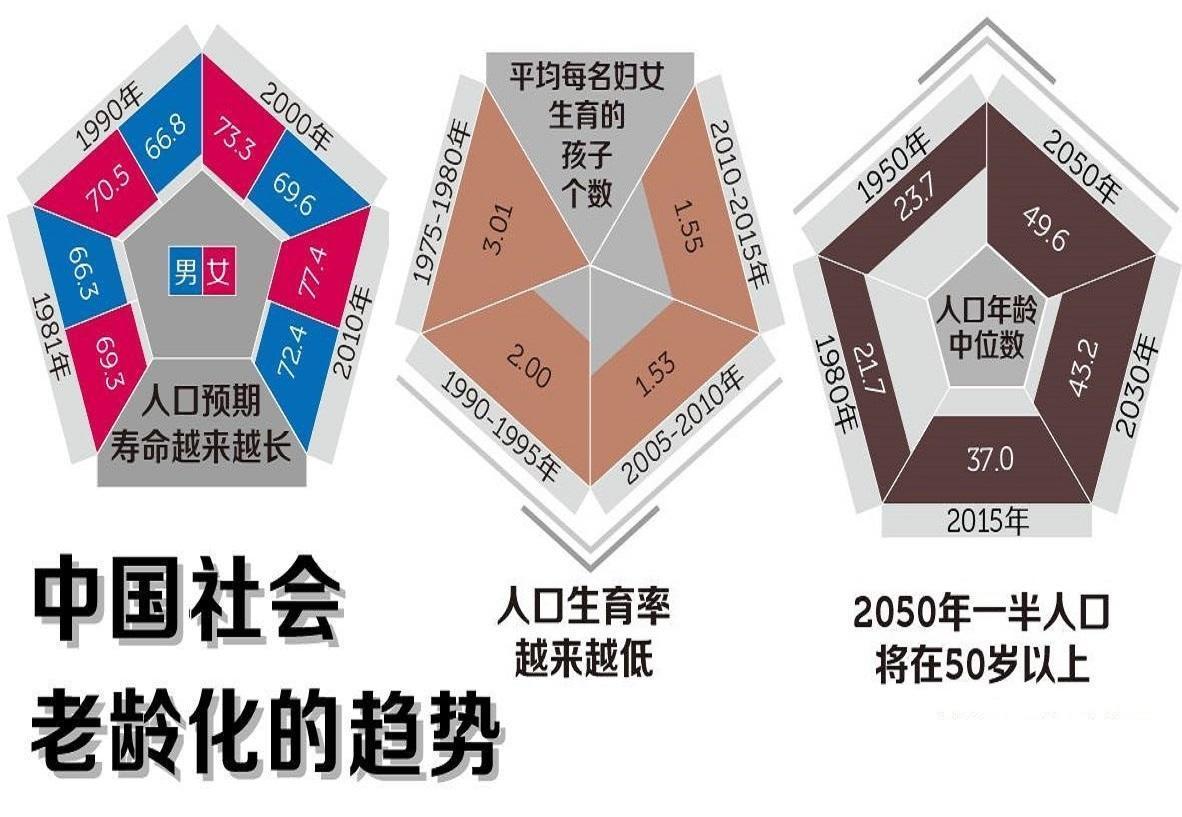 人口状况_省统计局发布《2019年广东人口发展状况分析》常住人口进一步向珠