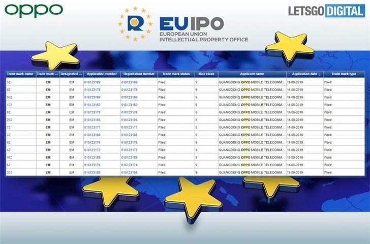 OPPO或在欧洲推出全新Z系列产品,已申请13个名称