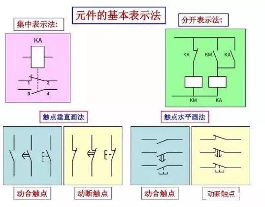 186个经典常用电气图形符号及画法使用命令,收藏备用