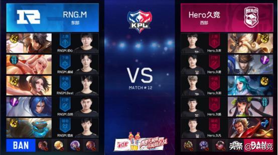 王者荣耀KPL:两队练兵启用新人 Hero久竞更胜一筹零封RNG.M