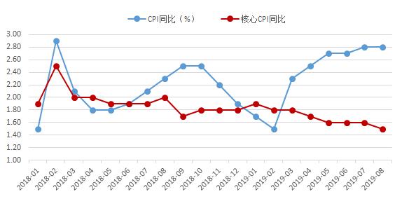 8月gdp_马刺gdp(3)