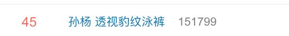 """孙杨穿透视豹纹泳裤出镜!网友:这""""工作服""""太辣眼睛"""