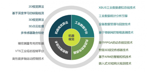 工业人工智能第一股天准科技迎来产业新发展