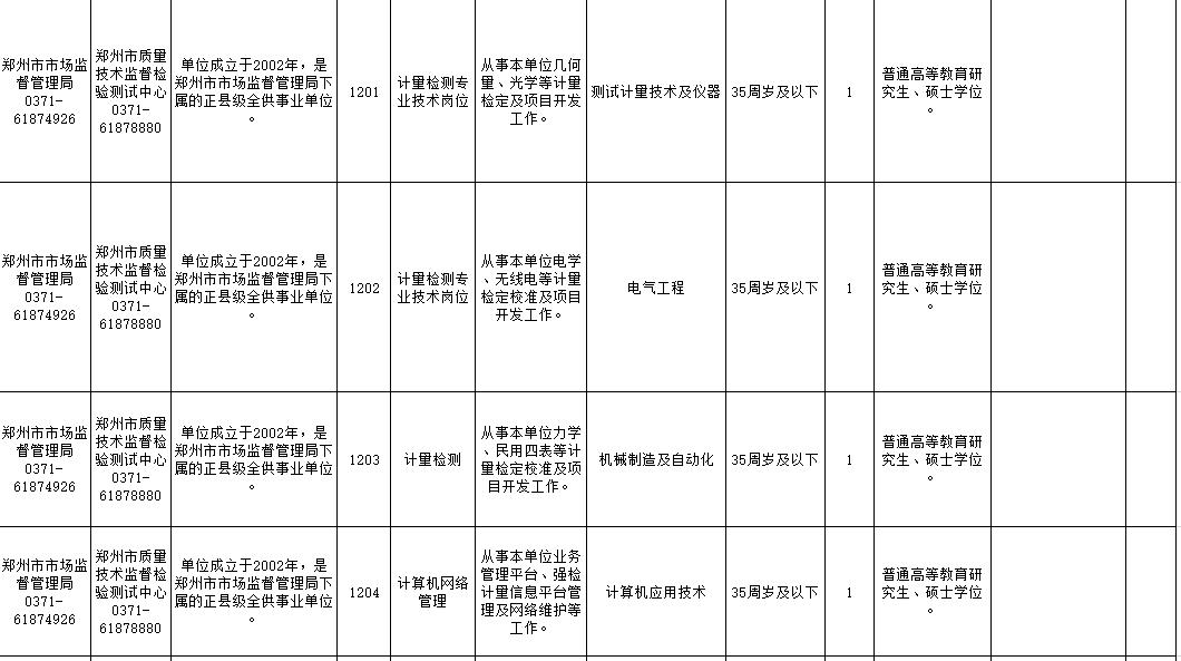 河南招人啦!60家市属事业单位公开招聘270名工作人员