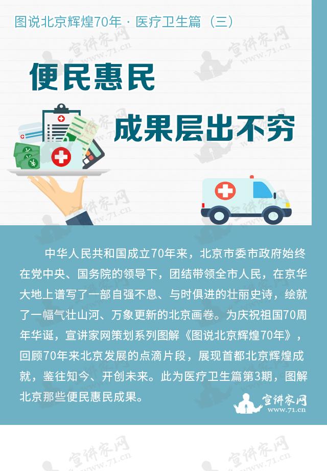 【图说北京辉煌70年·医疗卫生篇(三)】便民惠民成果层出不穷