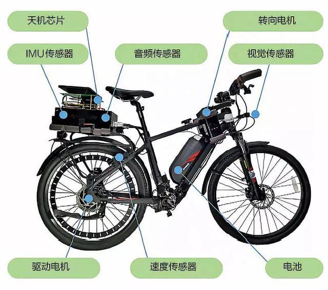 """""""人为什么需要一台无人智能自行车?""""黑科技登上《自然》封面"""