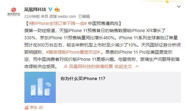 iPhone 11中国首销遭疯抢,但全球订单下降10%