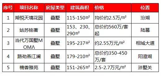 http://www.weixinrensheng.com/shenghuojia/2823639.html