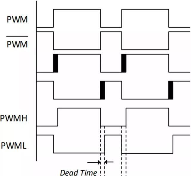 「直线电机应用」如何增强工业电机控制性能?