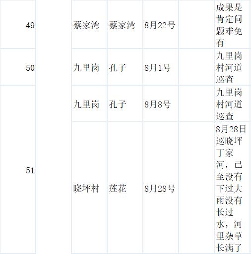 宜昌远安县各乡镇人口排名_远安县茅坪场镇