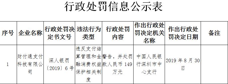 每经午时丨任正非:给予5G技术许可需一次性付款,9月18日将发布昇腾AI集群;财付通遭央行深圳中心支行罚款149万元