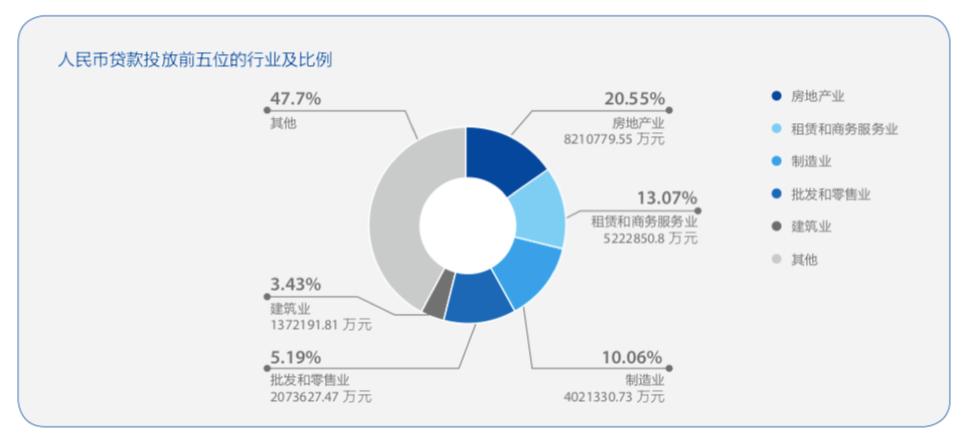 """上海农商行""""涉房记"""":9大贷款客户均为房企 连收8张房贷违规罚单"""