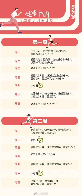 【【全民健身】健康跑步指南(含8周跑步训练计划)】 全民健身中心跑步