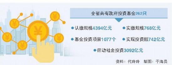 """山东省基金""""招商引资""""效应逐步显现新旧动能转换基金带动社会投资3092亿"""