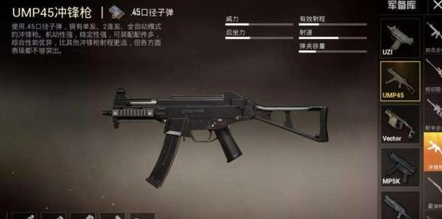 和平精英:选择武器也是一门技术活,适合新手萌新的武器有哪些?