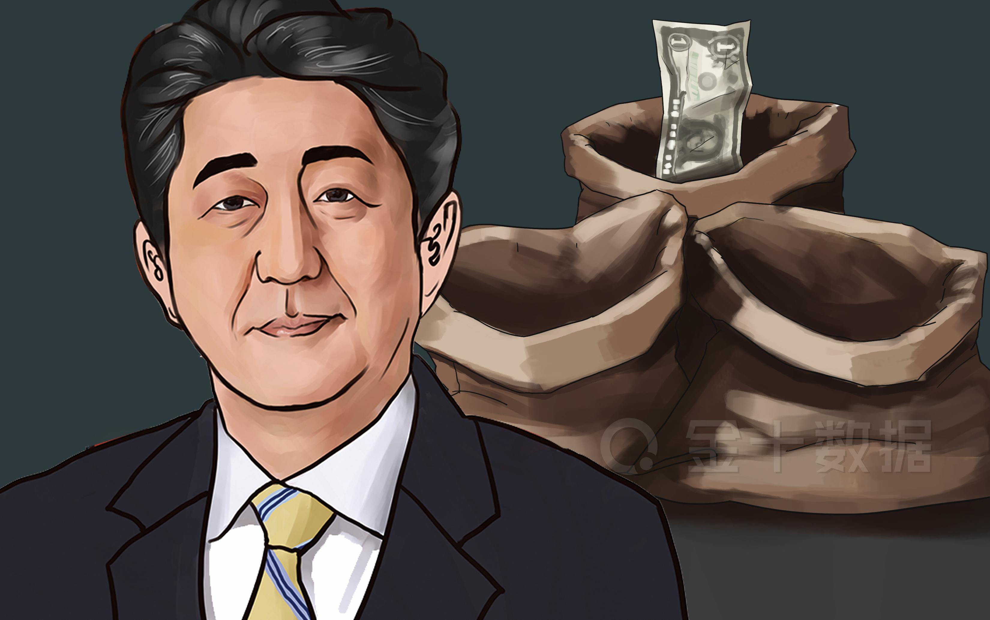美国又发40.7亿补贴,日本接盘140亿农产品下,美将同意这一请求?