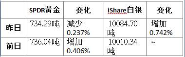 http://www.jindafengzhubao.com/guojiguancha/26124.html