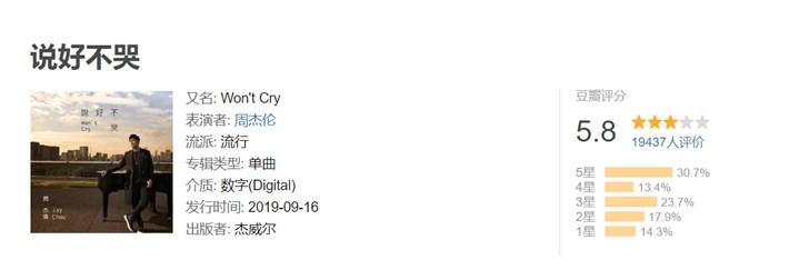 周杰伦《说好不哭》豆瓣评分从8.9下滑至5.8,网友褒贬不一