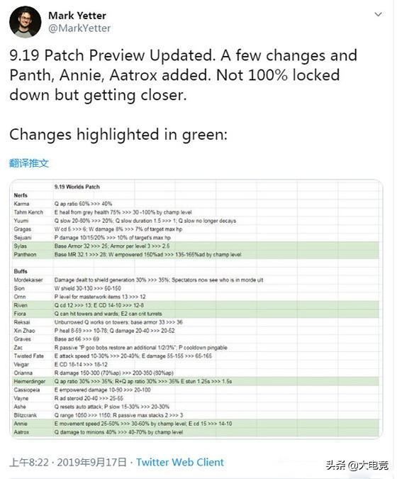 LOL:英雄联盟S9世界赛版本改动计划曝光,上单时代有望再现