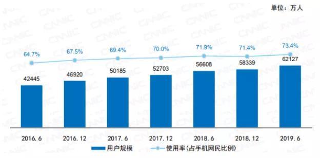 2019银行排行榜_全国395家银行理财能力排行榜 2019年2季度