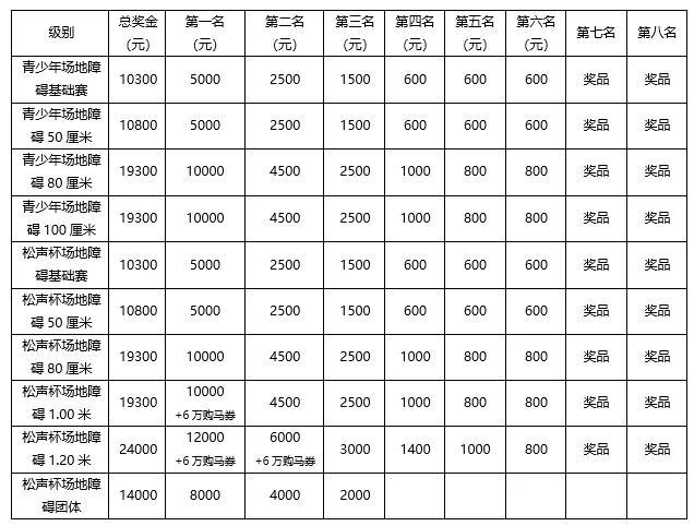 原创青马网:2019上海市青少年马术公开赛暨第十三届松声杯马术公开赛即将举办