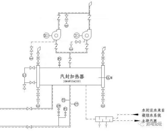 轴封加热器的工作原理_空气加热器的工作原理