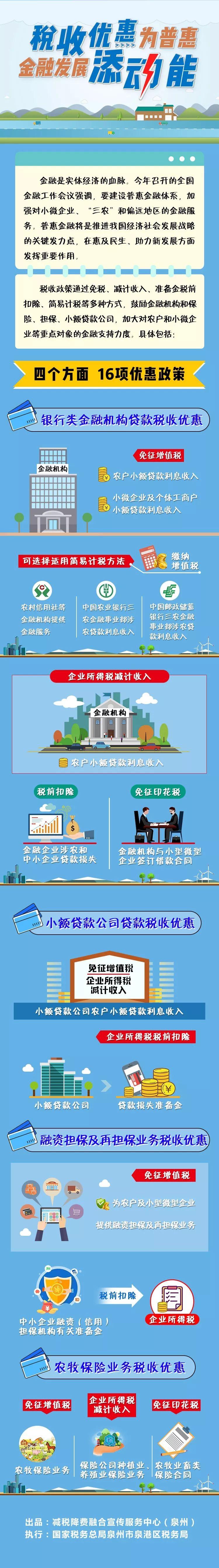 税收优惠为普惠金融发展添动能