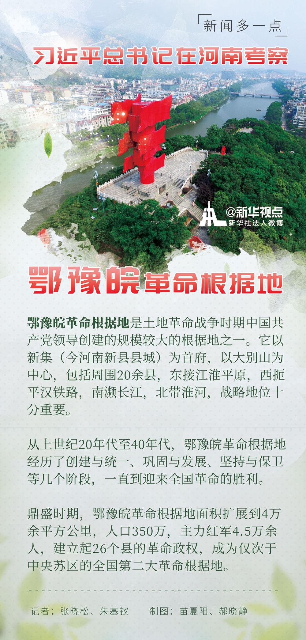 新闻多一点 跟着总书记了解鄂豫皖革命根据地