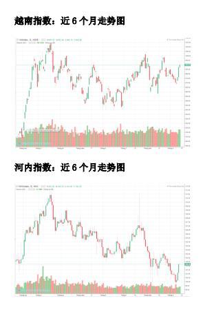 原創            越南股市日評2019年09月17
