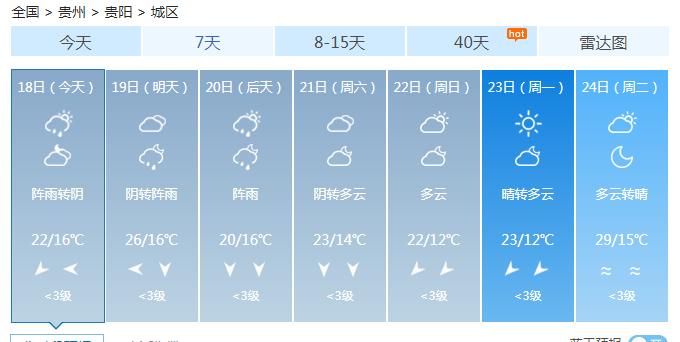 这就冷啊?还不够哟,明天气温还要下降3-7℃!