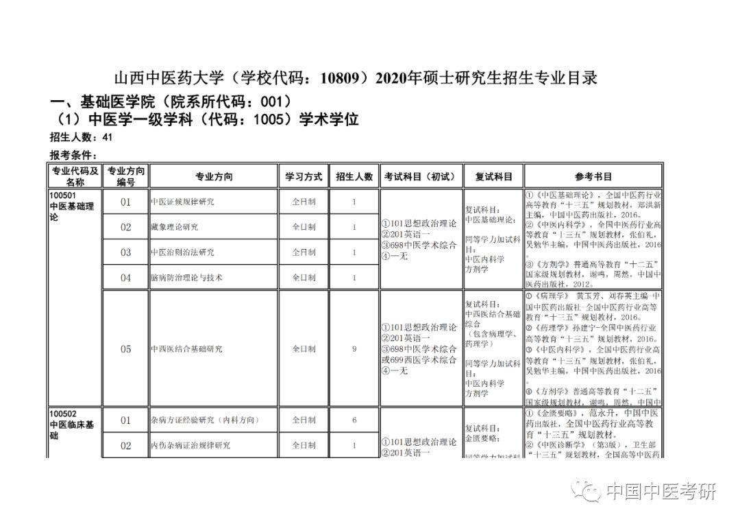 http://www.sxiyu.com/dushuxuexi/32823.html