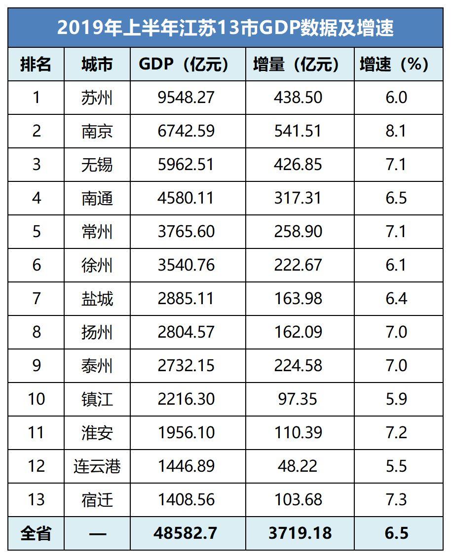 人均gdp影响因素_中国人均gdp地图