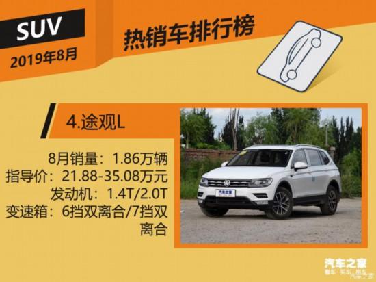 2019车型销量排行_2019年8月国内热销SUV 轿车 MPV排行榜