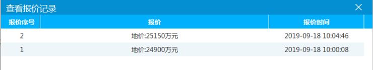 直播:已有报价!西江新城妇幼医院旁近2万㎡地竞拍中