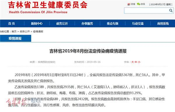 吉林省发布8月份传染病疫情!最近要当心这几种病…