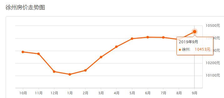 常州人均月收入_常州揽月湾景点图片