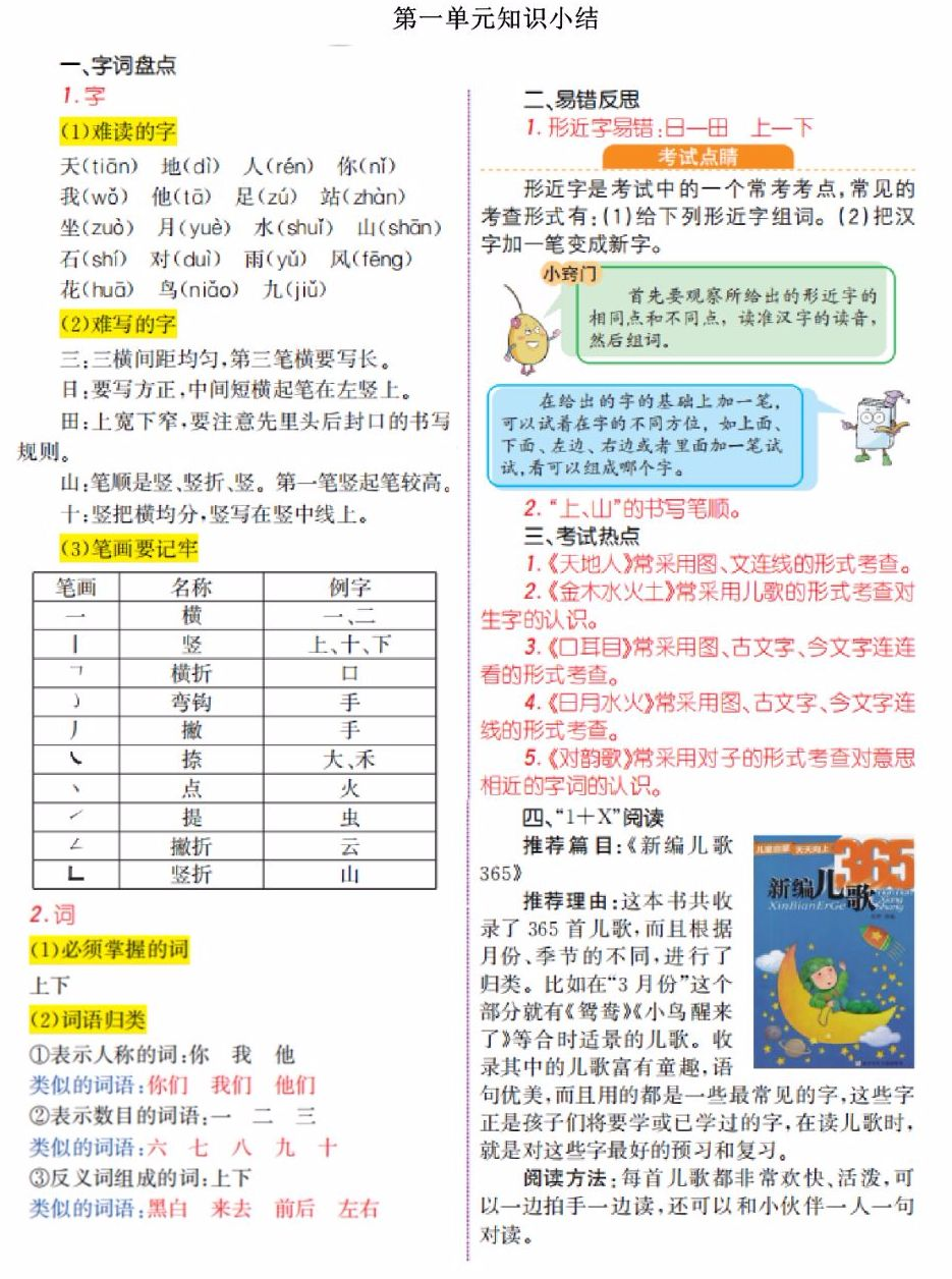 部编版语文1-6年级(上)第一单元知识小结+提升练习