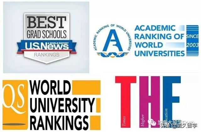 这么多大学排名我该看哪个?排名含金量看完再选校!