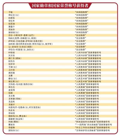 习近平签主席令授予42人国家勋章和国家荣誉称号