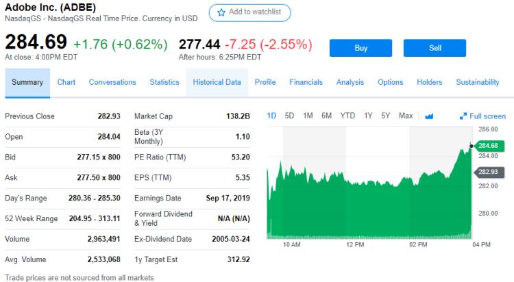 Adobe第三财季净利润7.93亿美元 同比增长19.1%
