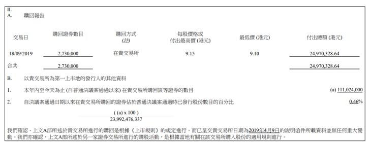小米回购大闸拉开,两月后第二次回购273万股股票