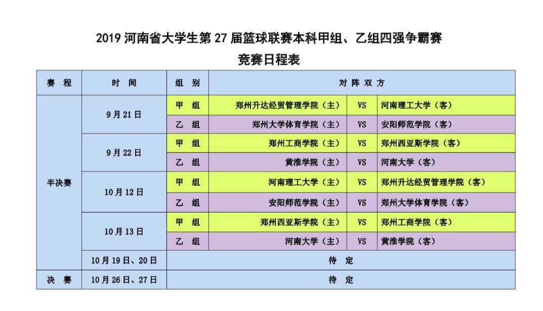 2019河南省大学生第27届篮球比赛四强争霸赛9月21日正式开赛!