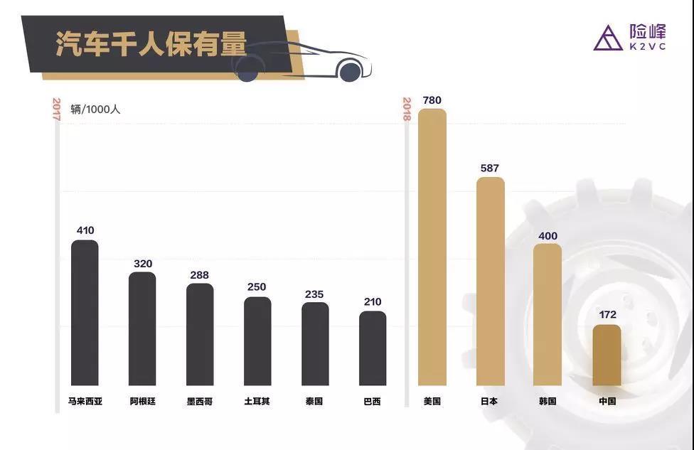 人口经济密度_北上广就认豪车 猜猜中国一线城市啥车最畅销