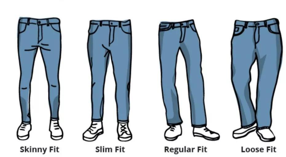 Skinny(紧身)、Slim(修身)Regular (直筒)、Loose(宽松)示意图