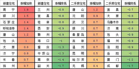 张大伟:连续3月20城房价跌,楼市拐点真到了?