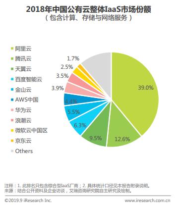 http://www.xqweigou.com/dianshanglingshou/62016.html
